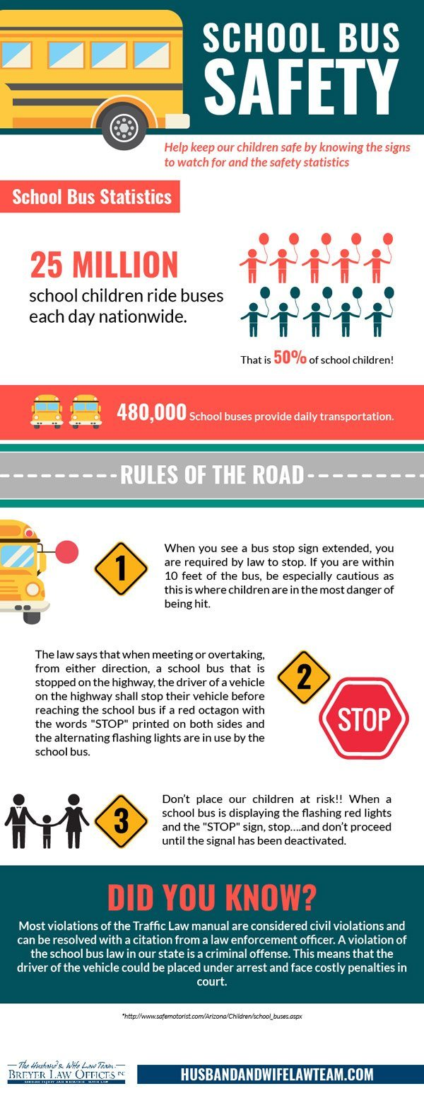 School Bus Safety Infographic