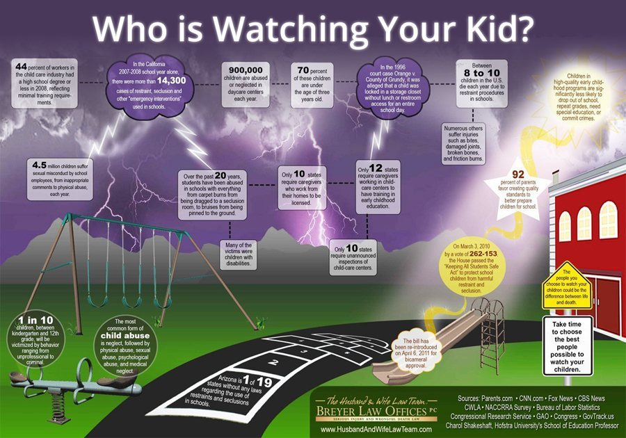http://www.breyerlaw.com/arizona-personal-injury-attorneys-present-who-is-watching-your-kid.html