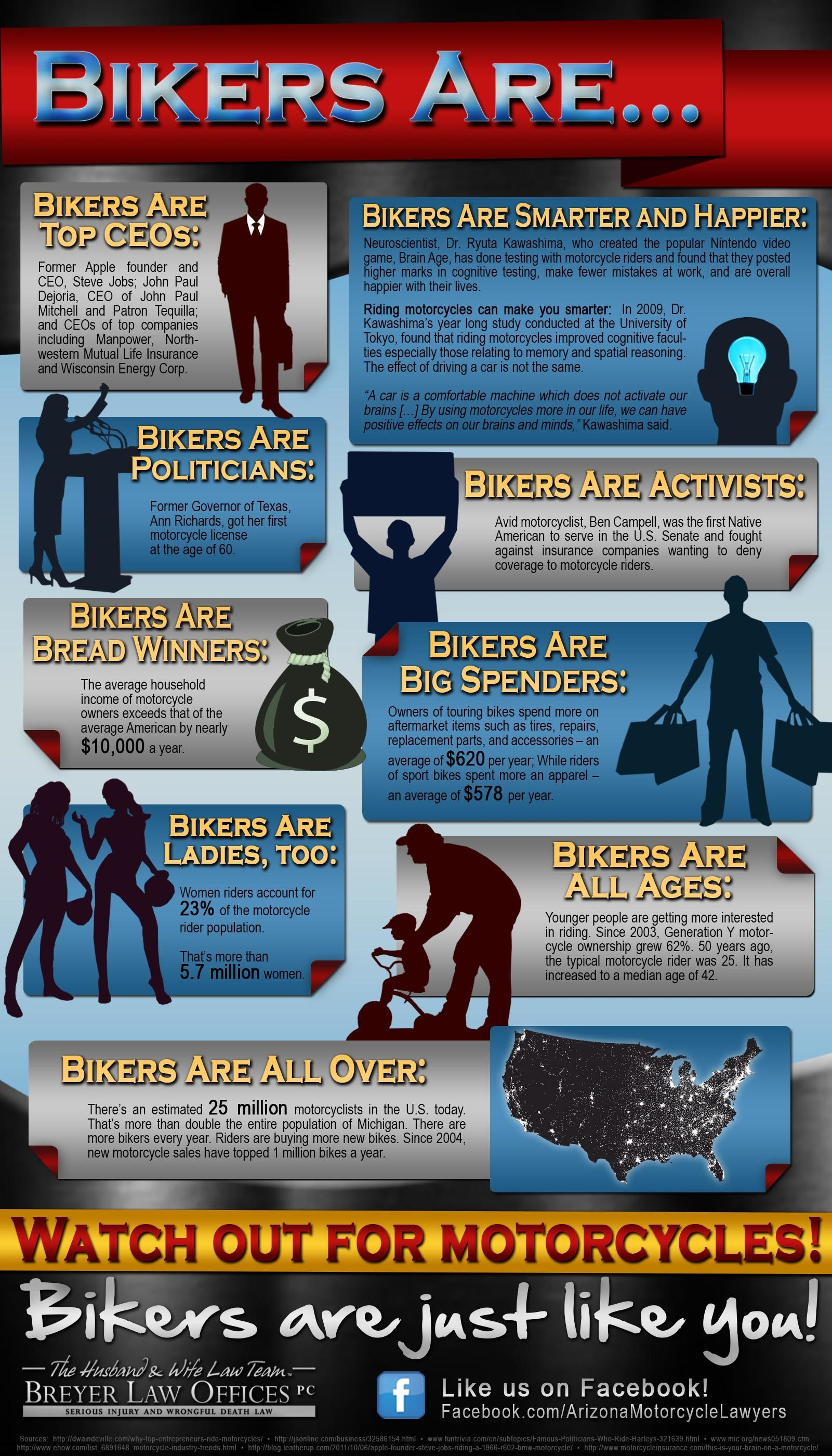 https://www.breyerlaw.com/articles/fun-motorcyclist-facts.html